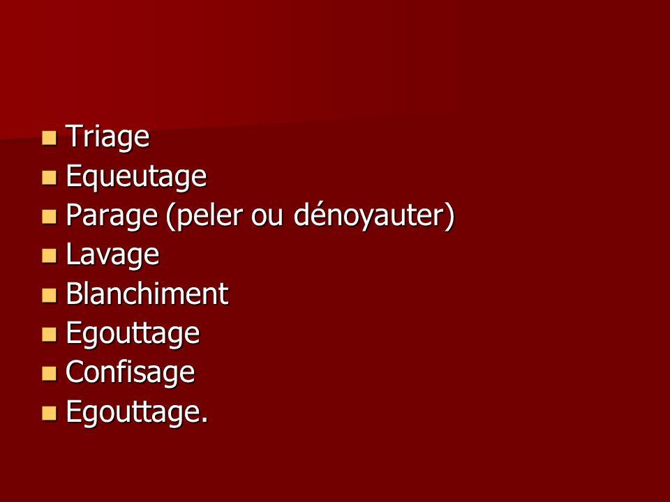 Triage Triage Equeutage Equeutage Parage (peler ou dénoyauter) Parage (peler ou dénoyauter) Lavage Lavage Blanchiment Blanchiment Egouttage Egouttage