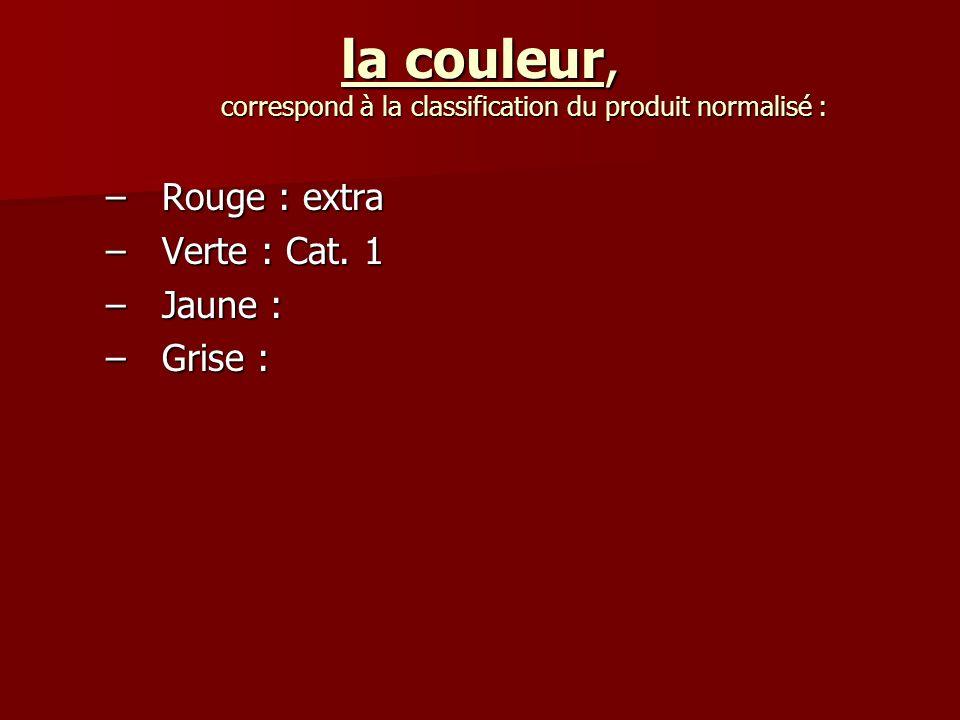 la couleur, correspond à la classification du produit normalisé : –Rouge : extra –Verte : Cat. 1 –Jaune : –Grise :
