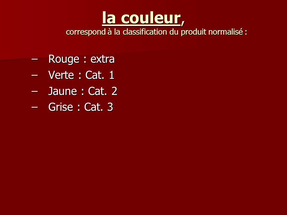 la couleur, correspond à la classification du produit normalisé : –Rouge : extra –Verte : Cat. 1 –Jaune : Cat. 2 –Grise : Cat. 3