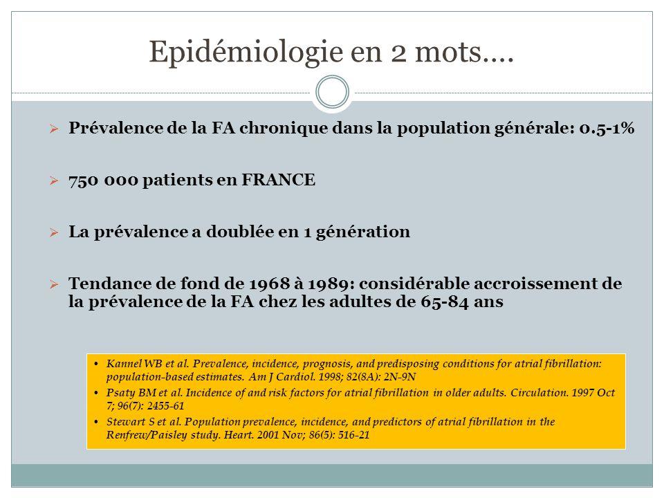 Épidémiologie Prévalence de la fibrillation atriale La prévalence de la FA augmente régulièrement avec lâge, à partir de 55 ans, avec une prédominance masculine à chaque tranche dâge ESC 2009 - Daprès Go AS et al., 2001, cité par Raatikainen P et al., présentation 1942 actualisée Influence de lâge et du sexe 0,1 0,4 1 1,7 3,4 5,0 7,2 9,1 0,2 0,9 1,7 3,0 5,0 7,3 10,3 11,1 0 2 4 6 8 10 12 < 5555-5960-6465-6970-7475-7980-84> 85 Femmes Hommes 530 1 259 310 634 566 934 896 1 426 1 498 1 907 1 572 1 886 1 291 1 374 1 132 759 Âge Femmes Hommes Prévalence (%) 1