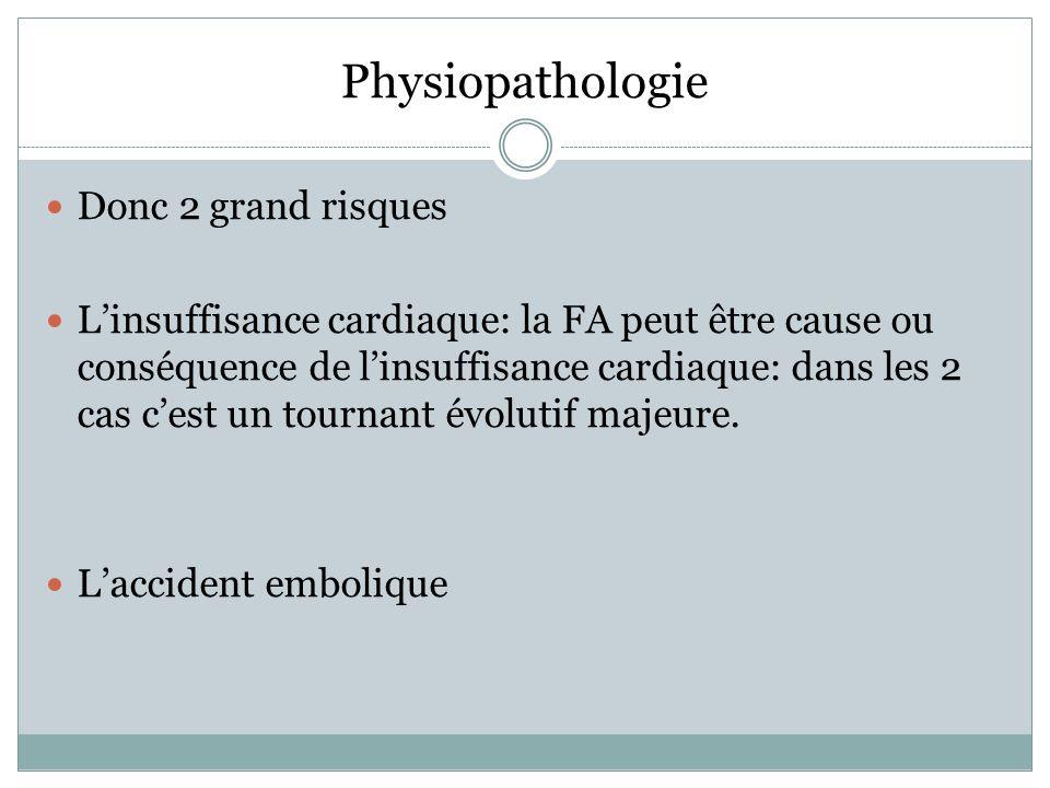 Physiopathologie Donc 2 grand risques Linsuffisance cardiaque: la FA peut être cause ou conséquence de linsuffisance cardiaque: dans les 2 cas cest un