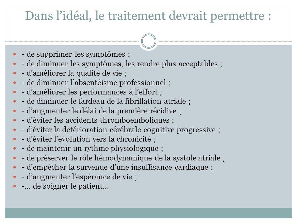 Dans lidéal, le traitement devrait permettre : - de supprimer les symptômes ; - de diminuer les symptômes, les rendre plus acceptables ; - daméliorer