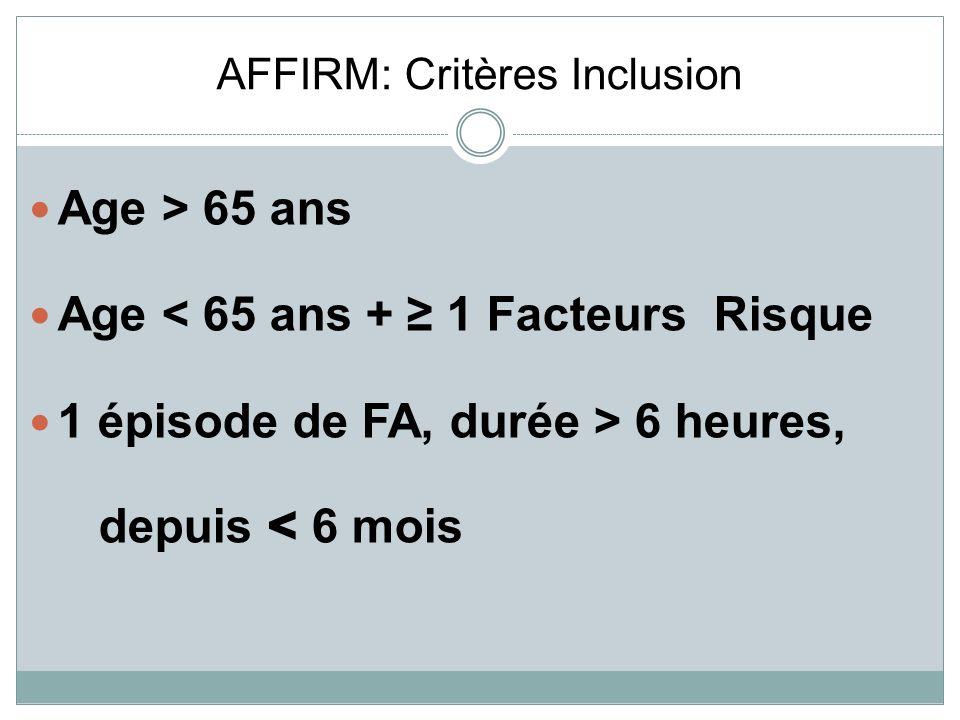 AFFIRM: Critères Inclusion Age > 65 ans Age < 65 ans + 1 Facteurs Risque 1 épisode de FA, durée > 6 heures, depuis < 6 mois