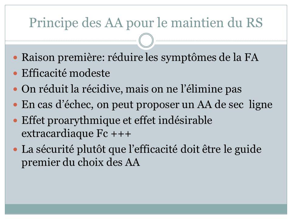 Principe des AA pour le maintien du RS Raison première: réduire les symptômes de la FA Efficacité modeste On réduit la récidive, mais on ne lélimine p