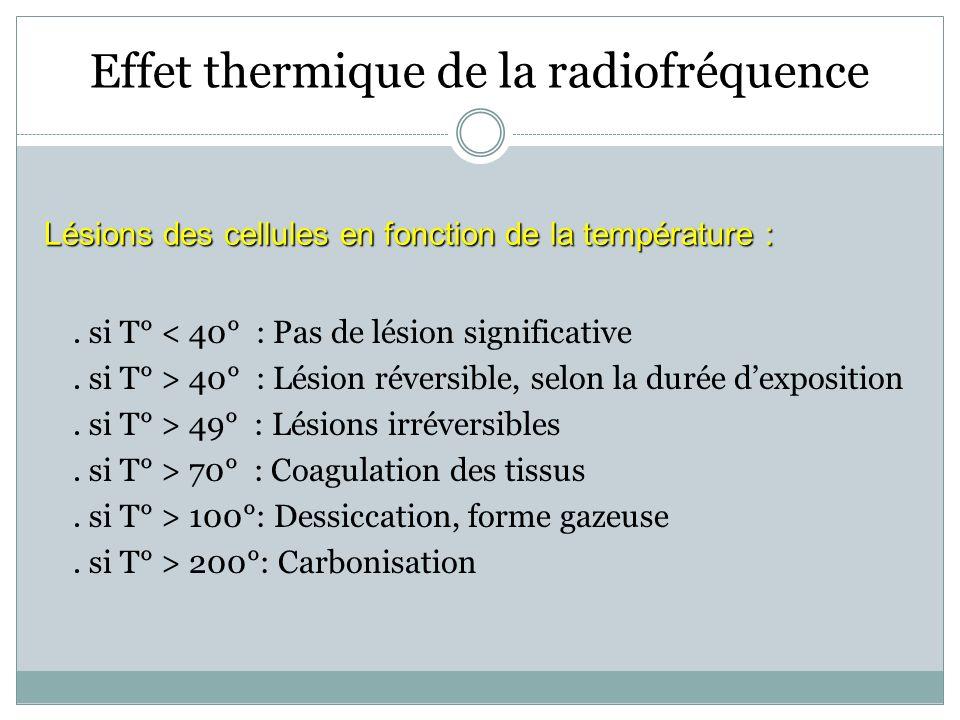 Effet thermique de la radiofréquence. si T° < 40° : Pas de lésion significative. si T° > 40° : Lésion réversible, selon la durée dexposition. si T° >