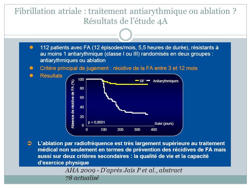 Fibrillation atriale : traitement antiarythmique ou ablation ? Résultats de létude 4A AHA 2009 - Daprès Jaïs P et al., abstract 78 actualisé