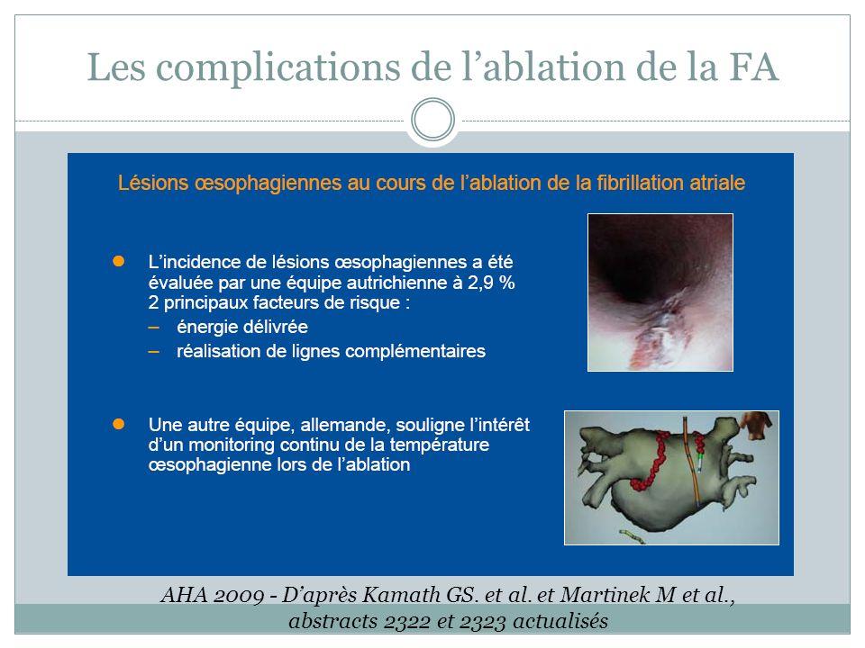Les complications de lablation de la FA AHA 2009 - Daprès Kamath GS. et al. et Martinek M et al., abstracts 2322 et 2323 actualisés