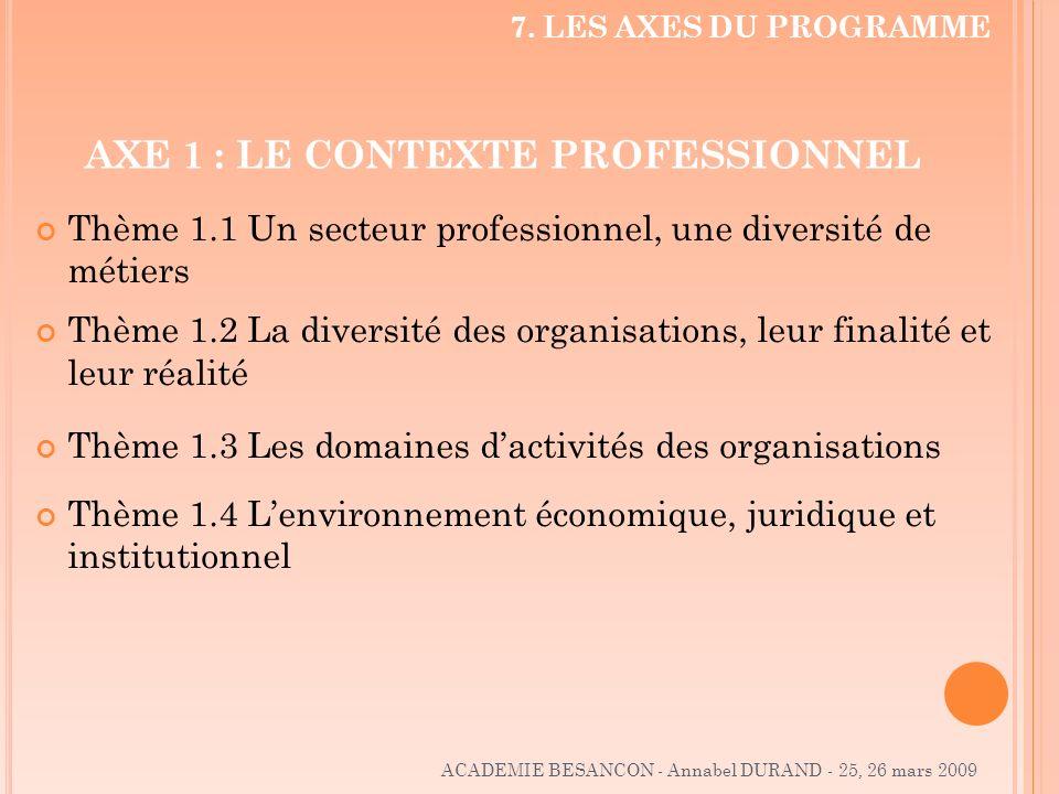 AXE 1 : LE CONTEXTE PROFESSIONNEL Thème 1.1 Un secteur professionnel, une diversité de métiers Thème 1.2 La diversité des organisations, leur finalité