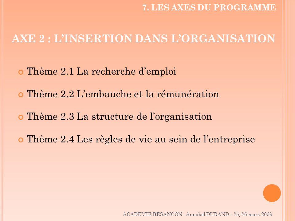 AXE 2 : LINSERTION DANS LORGANISATION Thème 2.1 La recherche demploi Thème 2.2 Lembauche et la rémunération Thème 2.3 La structure de lorganisation Th