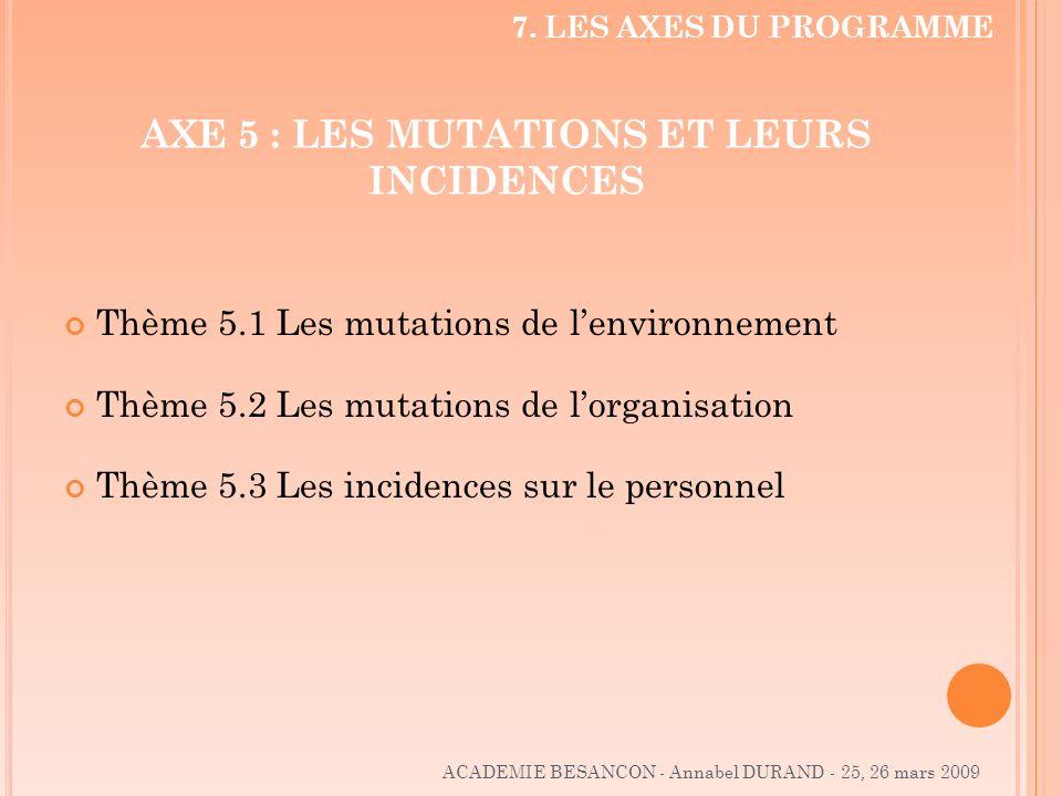 AXE 5 : LES MUTATIONS ET LEURS INCIDENCES Thème 5.1 Les mutations de lenvironnement Thème 5.2 Les mutations de lorganisation Thème 5.3 Les incidences