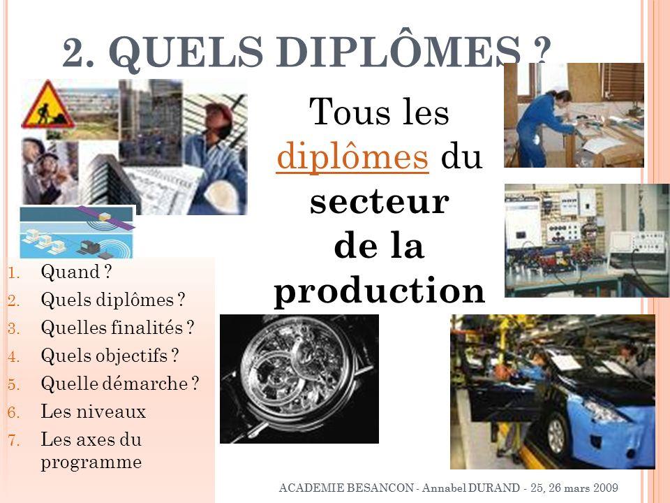 2. QUELS DIPLÔMES ? Tous les diplômesdiplômes du secteur de la production ACADEMIE BESANCON - Annabel DURAND - 25, 26 mars 2009 1. Quand ? 2. Quels di