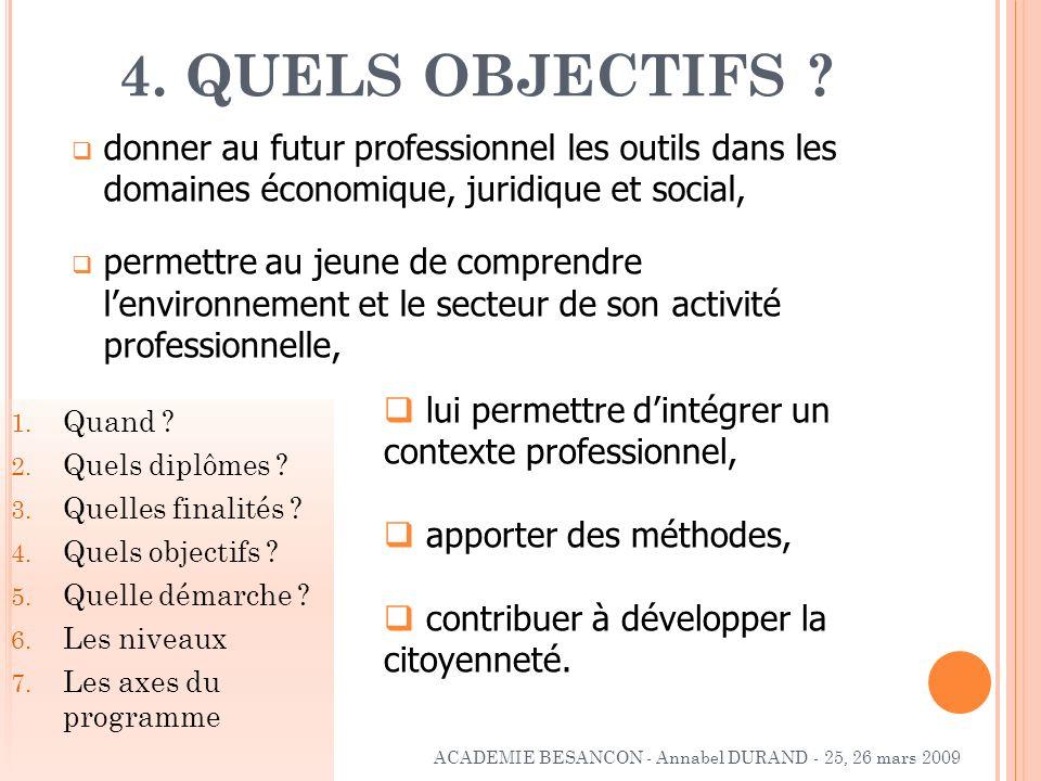 4. QUELS OBJECTIFS ? donner au futur professionnel les outils dans les domaines économique, juridique et social, permettre au jeune de comprendre lenv