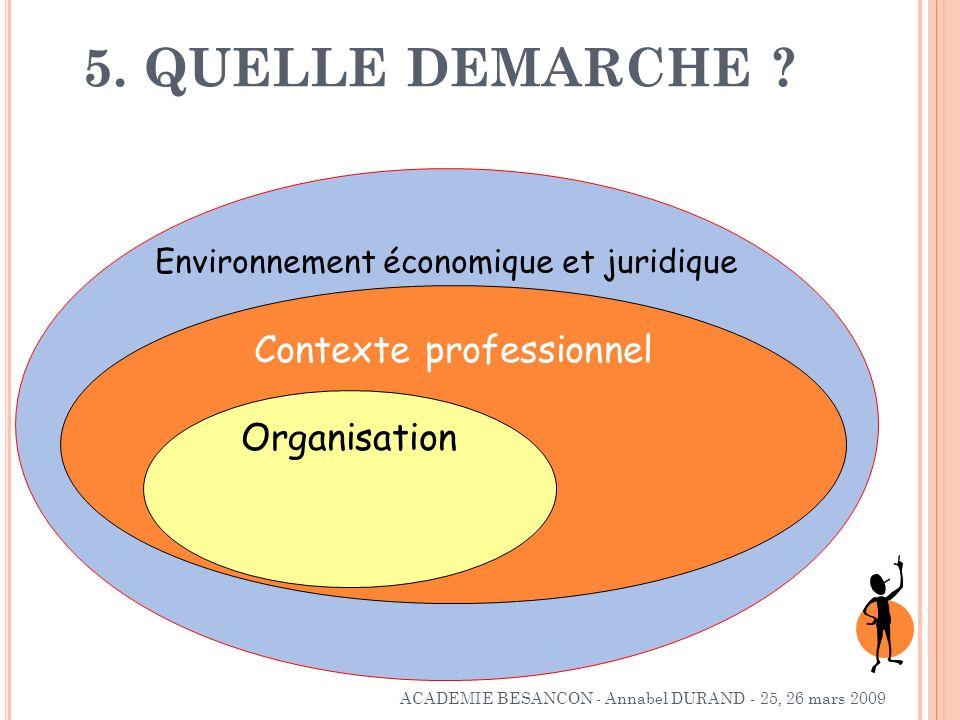 5. QUELLE DEMARCHE ? Environnement économique et juridique Contexte professionnel Organisation ACADEMIE BESANCON - Annabel DURAND - 25, 26 mars 2009