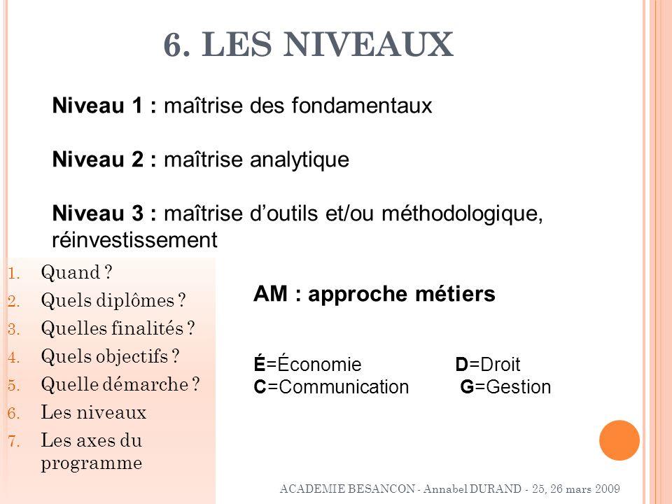 6. LES NIVEAUX Niveau 1 : maîtrise des fondamentaux Niveau 2 : maîtrise analytique Niveau 3 : maîtrise doutils et/ou méthodologique, réinvestissement