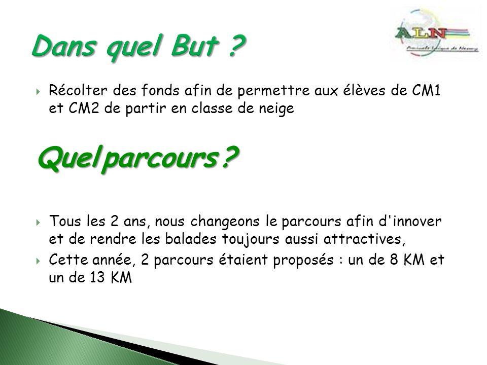 Récolter des fonds afin de permettre aux élèves de CM1 et CM2 de partir en classe de neige Quelparcours.