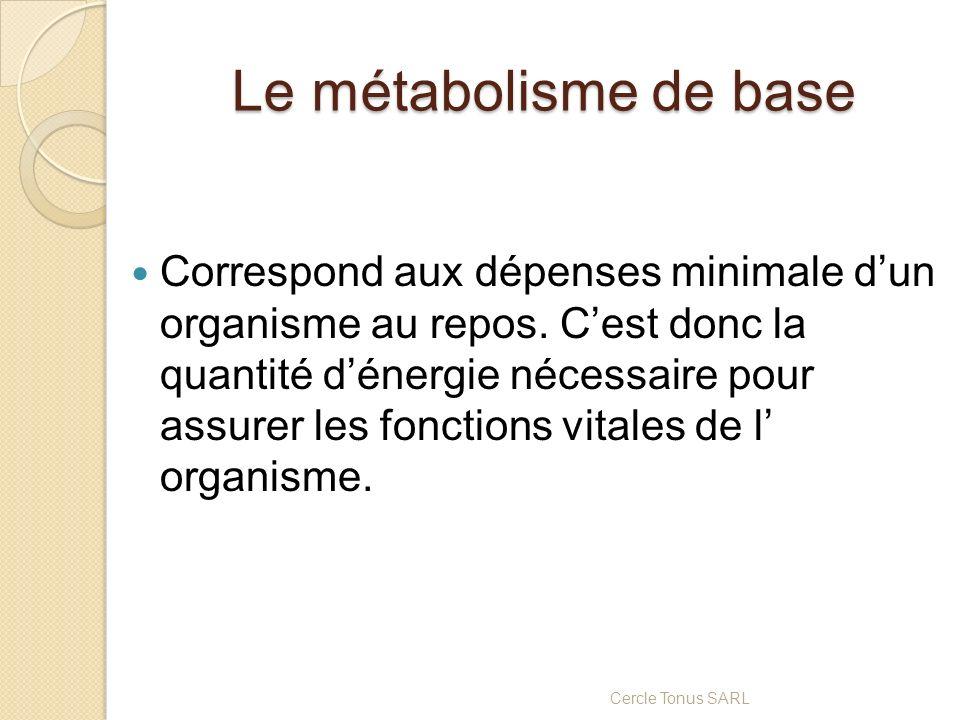 Le métabolisme de base Correspond aux dépenses minimale dun organisme au repos. Cest donc la quantité dénergie nécessaire pour assurer les fonctions v