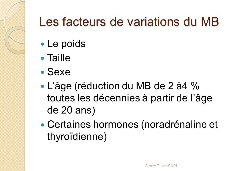 Les facteurs de variations du MB Le poids Taille Sexe Lâge (réduction du MB de 2 à4 % toutes les décennies à partir de lâge de 20 ans) Certaines hormo