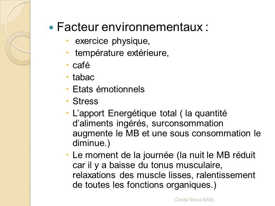 Facteur environnementaux : exercice physique, température extérieure, café tabac Etats émotionnels Stress Lapport Energétique total ( la quantité dali