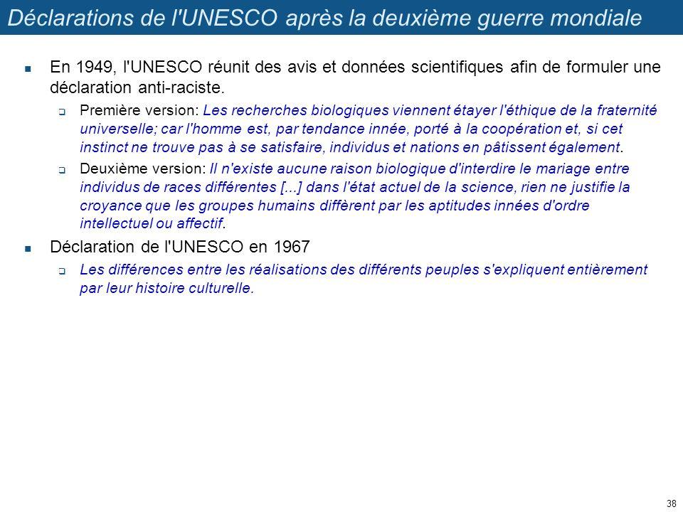 Déclarations de l'UNESCO après la deuxième guerre mondiale En 1949, l'UNESCO réunit des avis et données scientifiques afin de formuler une déclaration