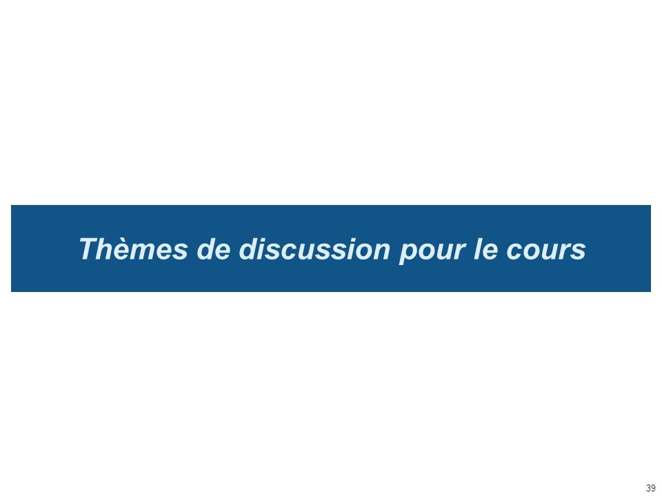 Thèmes de discussion pour le cours 39