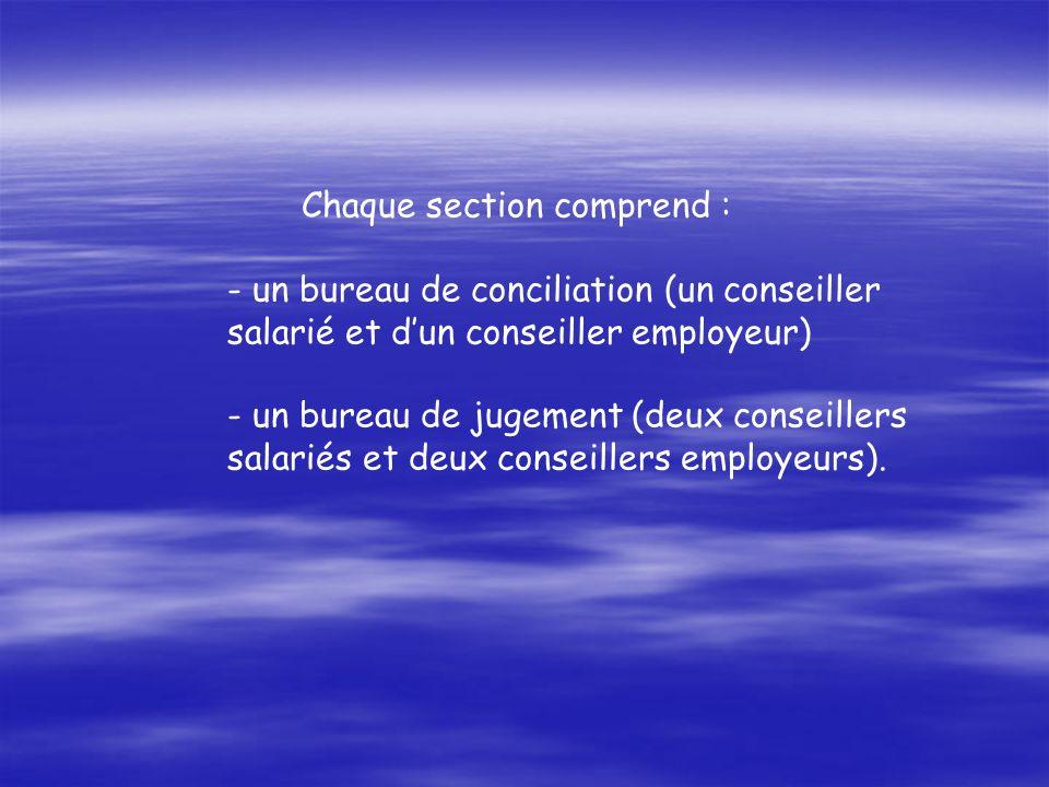 Chaque section comprend : - un bureau de conciliation (un conseiller salarié et dun conseiller employeur) - un bureau de jugement (deux conseillers salariés et deux conseillers employeurs).
