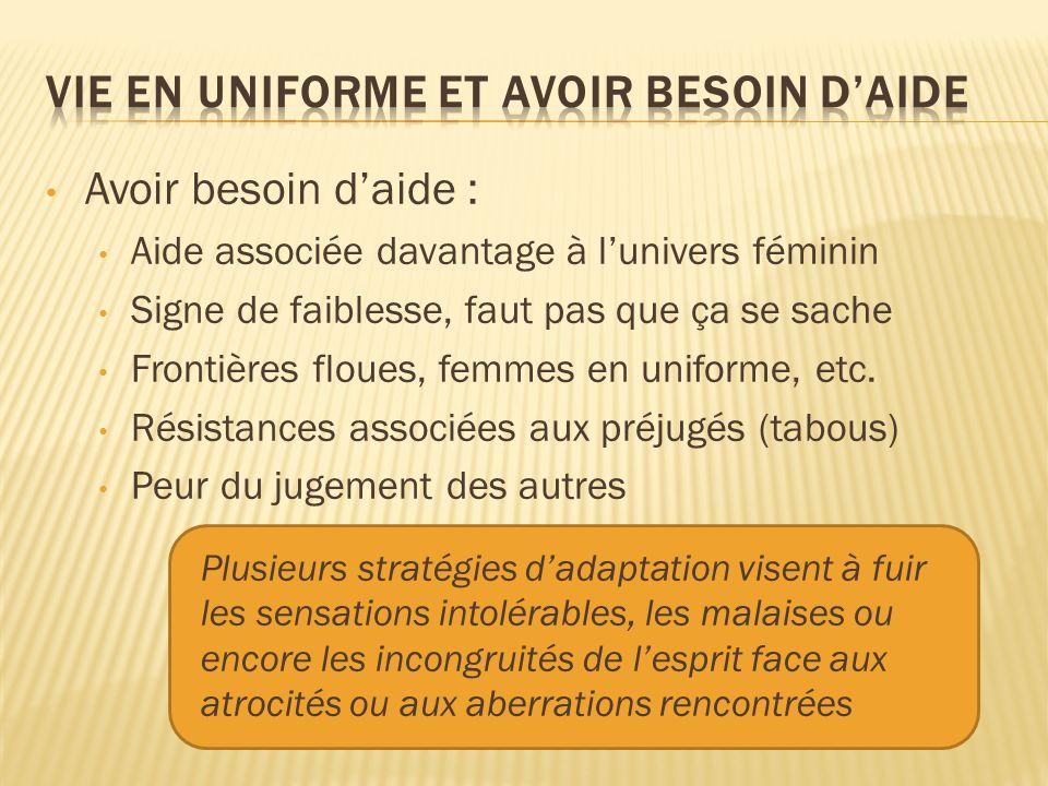Avoir besoin daide : Aide associée davantage à lunivers féminin Signe de faiblesse, faut pas que ça se sache Frontières floues, femmes en uniforme, et