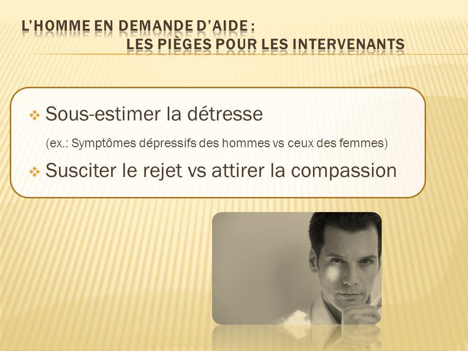 Sous-estimer la détresse (ex.: Symptômes dépressifs des hommes vs ceux des femmes) Susciter le rejet vs attirer la compassion