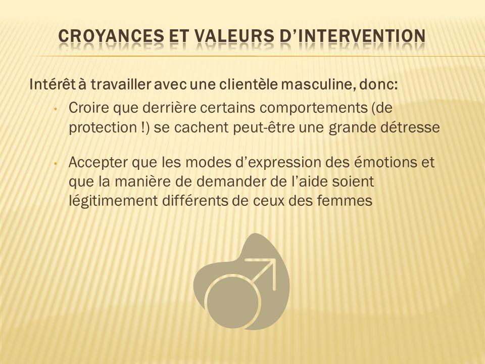 Intérêt à travailler avec une clientèle masculine, donc: Croire que derrière certains comportements (de protection !) se cachent peut-être une grande
