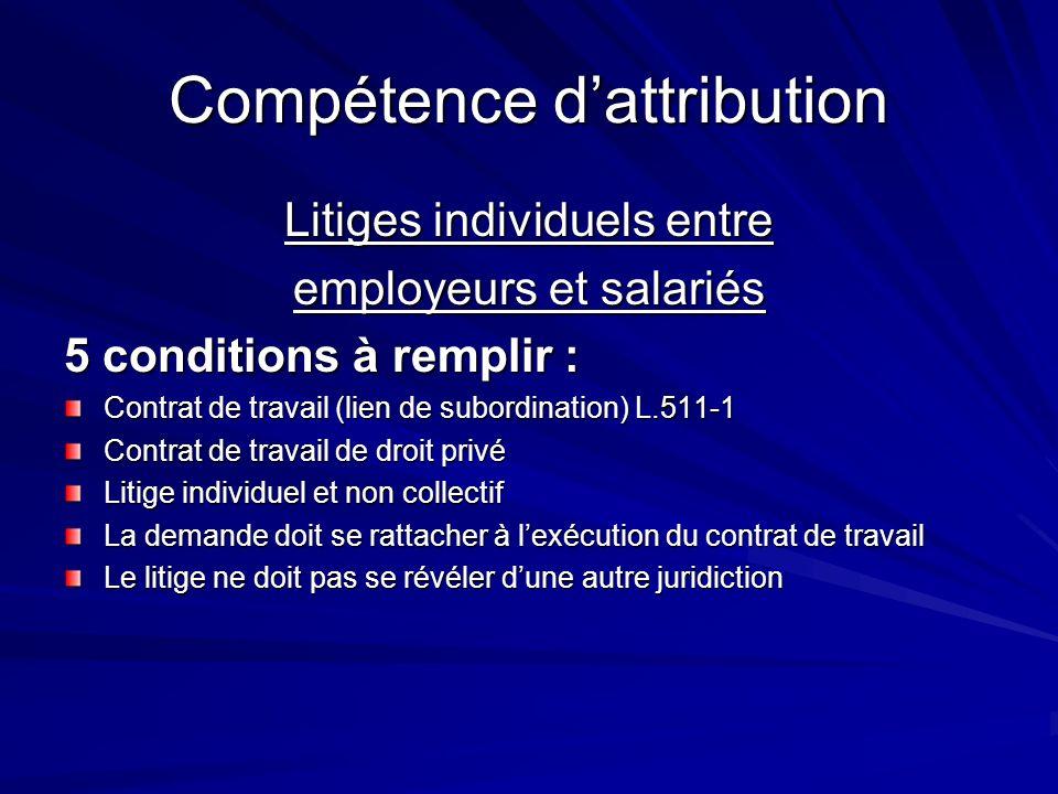 Compétence dattribution Litiges individuels entre employeurs et salariés 5 conditions à remplir : Contrat de travail (lien de subordination) L.511-1 C