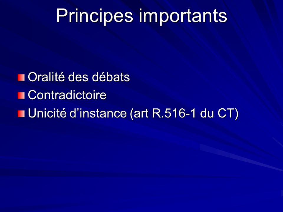 Principes importants Oralité des débats Contradictoire Unicité dinstance (art R.516-1 du CT)