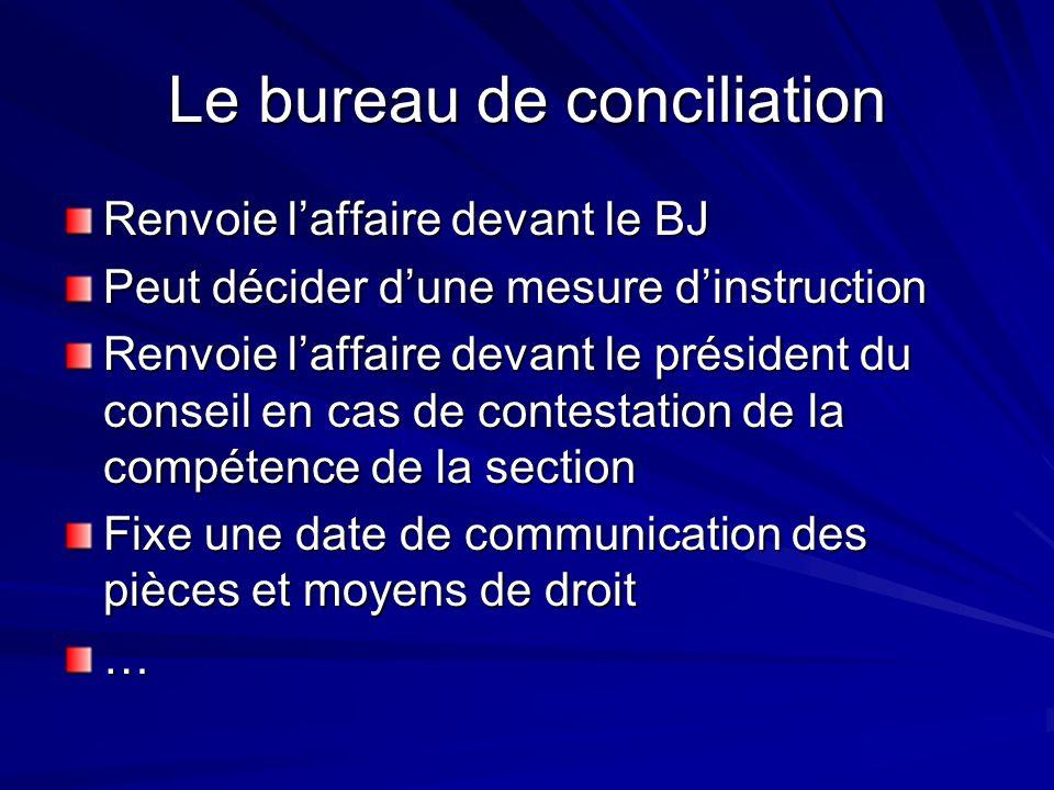 Le bureau de conciliation Renvoie laffaire devant le BJ Peut décider dune mesure dinstruction Renvoie laffaire devant le président du conseil en cas d