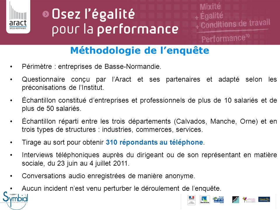Périmètre : entreprises de Basse-Normandie. Questionnaire conçu par lAract et ses partenaires et adapté selon les préconisations de lInstitut. Échanti