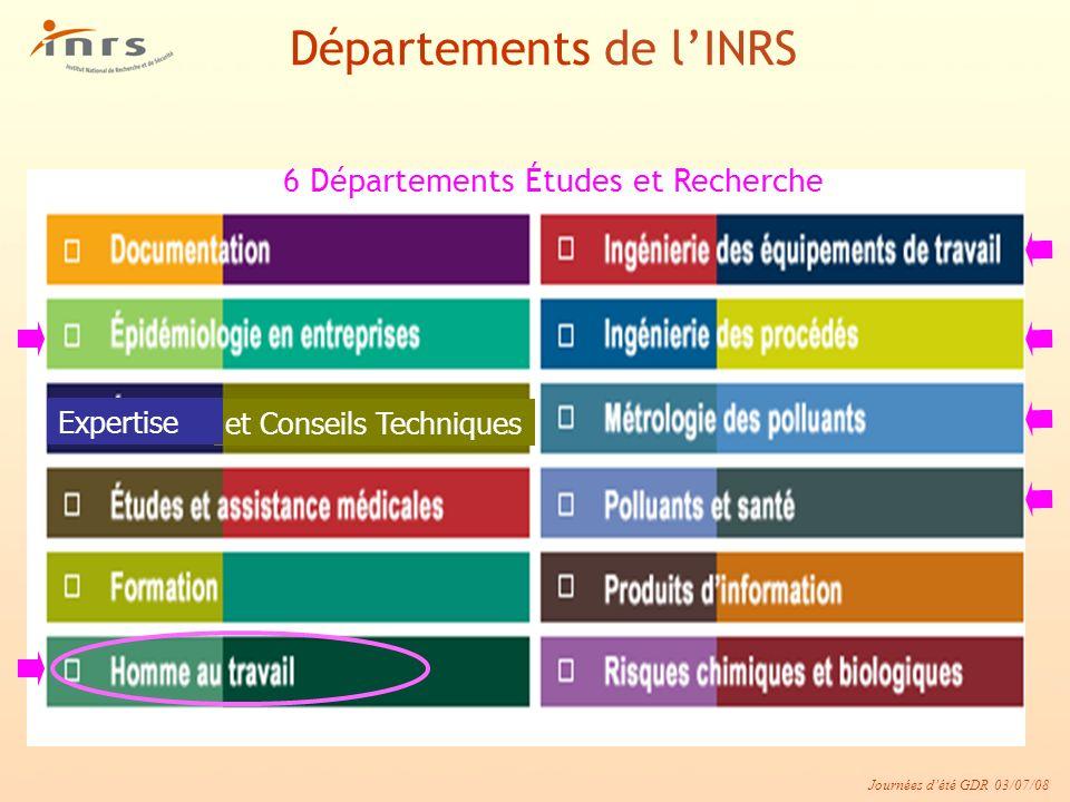 Journées dété GDR 03/07/08 Départements de lINRS 6 Départements Études et Recherche et Conseils Techniques Expertise