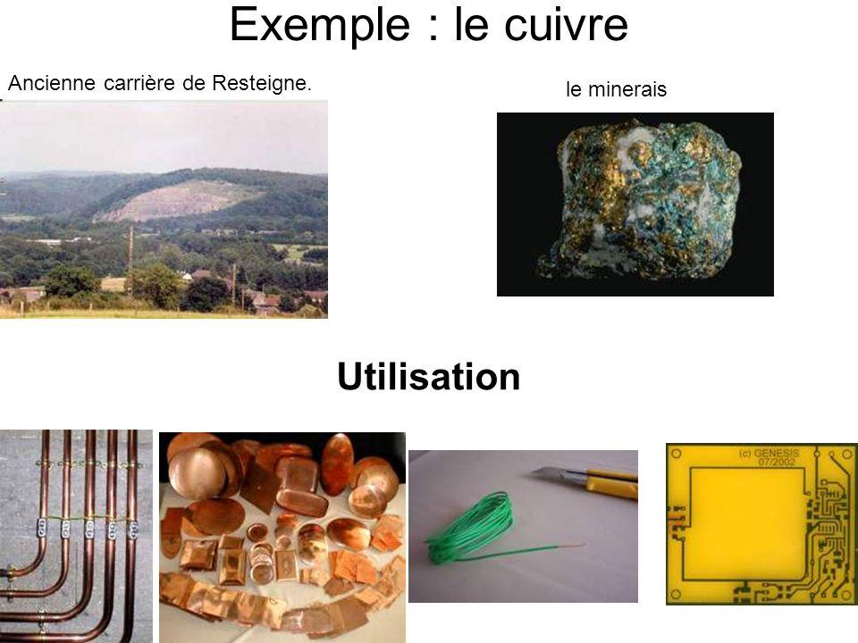 Exemple : le cuivre Ancienne carrière de Resteigne. le minerais Utilisation