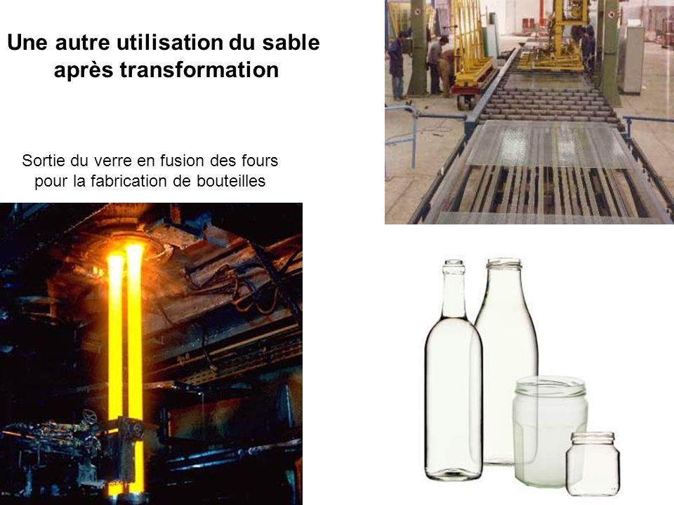 Sortie du verre en fusion des fours pour la fabrication de bouteilles Une autre utilisation du sable après transformation