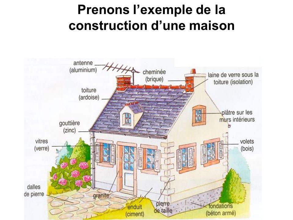 Prenons lexemple de la construction dune maison