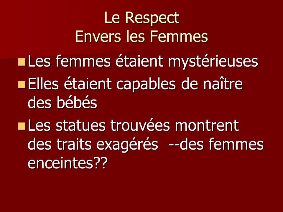 Le Respect Envers les Femmes Les femmes étaient mystérieuses Les femmes étaient mystérieuses Elles étaient capables de naître des bébés Elles étaient