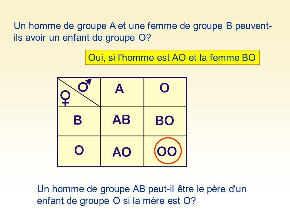 Un homme de groupe A et une femme de groupe B peuvent- ils avoir un enfant de groupe O? Oui, si l'homme est AO et la femme BO Un homme de groupe AB pe