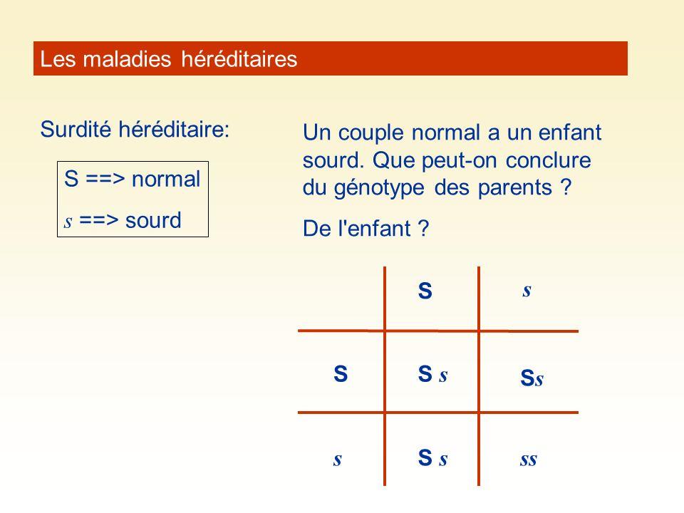 Les maladies héréditaires Surdité héréditaire: S ==> normal s ==> sourd Un couple normal a un enfant sourd. Que peut-on conclure du génotype des paren