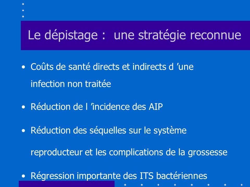 Le dépistage : une stratégie reconnue Coûts de santé directs et indirects d une infection non traitée Réduction de l incidence des AIP Réduction des s