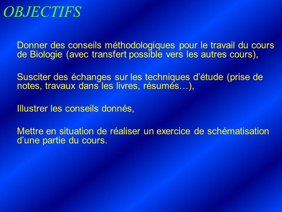OBJECTIFS Donner des conseils méthodologiques pour le travail du cours de Biologie (avec transfert possible vers les autres cours), Susciter des échan
