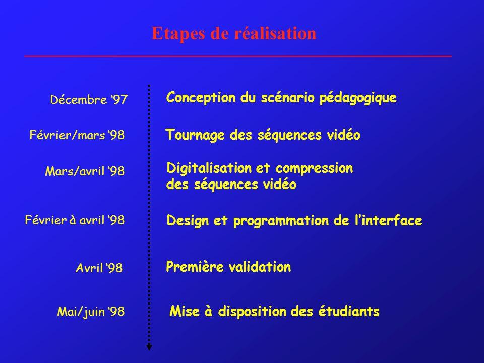 Conception du scénario pédagogique Tournage des séquences vidéo Digitalisation et compression des séquences vidéo Design et programmation de linterfac