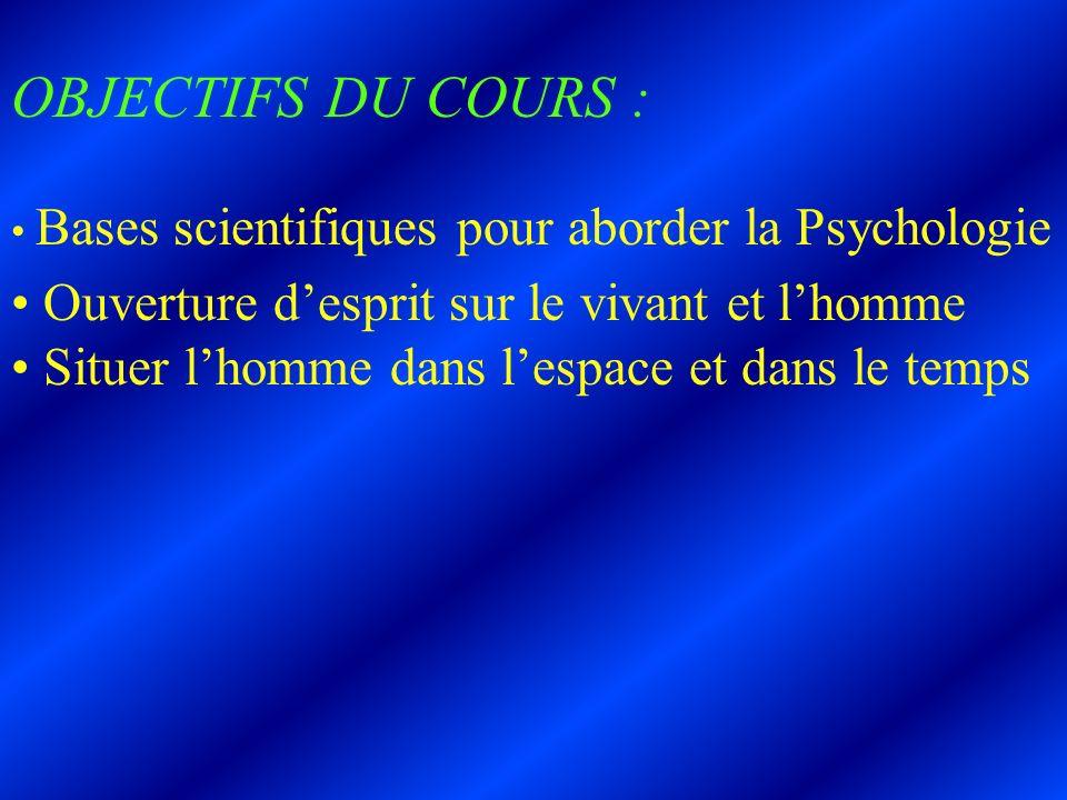 OBJECTIFS DU COURS : Bases scientifiques pour aborder la Psychologie Ouverture desprit sur le vivant et lhomme Situer lhomme dans lespace et dans le t