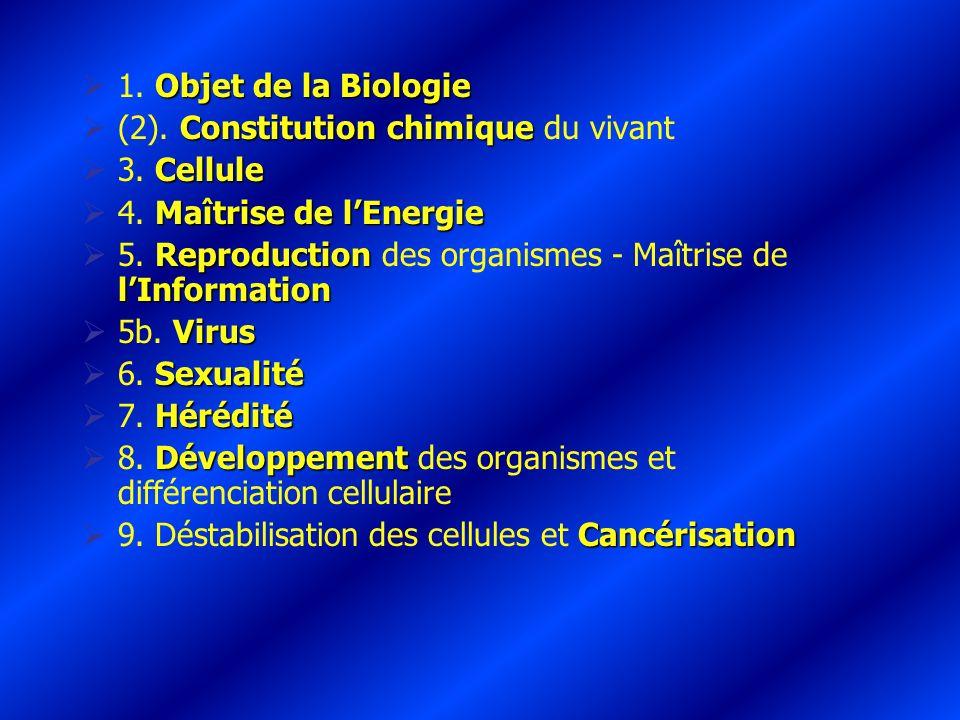 Objet de la Biologie 1. Objet de la Biologie Constitution chimique (2). Constitution chimique du vivant Cellule 3. Cellule Maîtrise de lEnergie 4. Maî