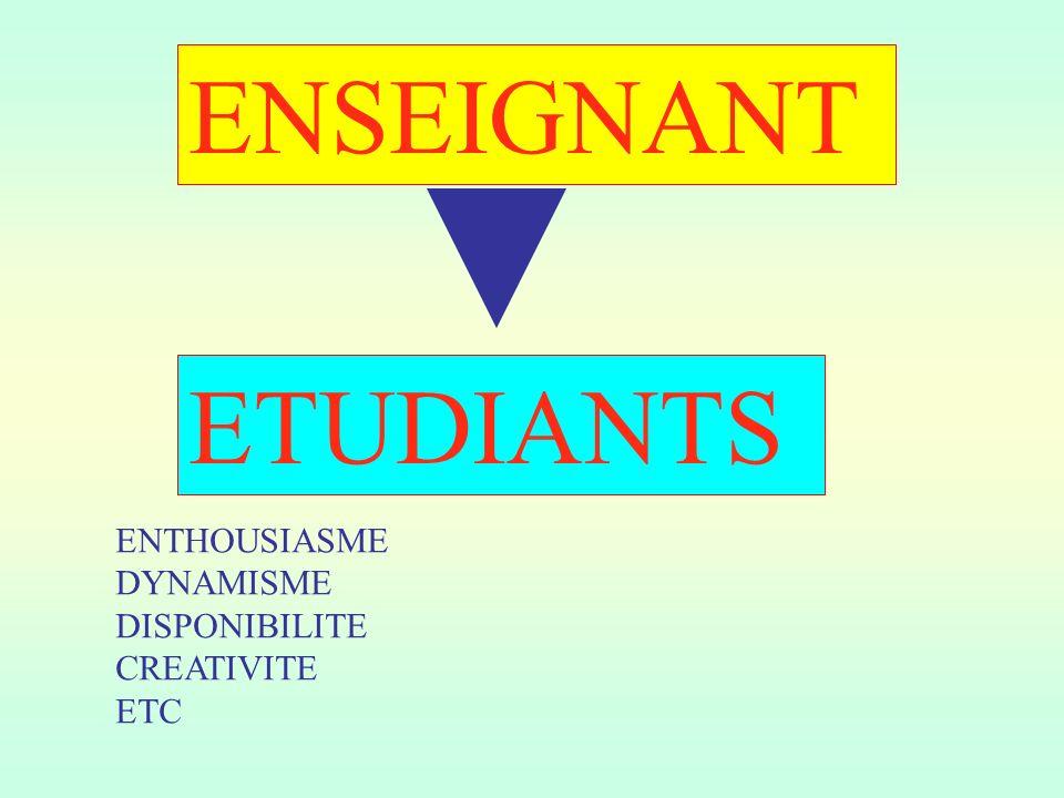 ENSEIGNANT ETUDIANTS ENTHOUSIASME DYNAMISME DISPONIBILITE CREATIVITE ETC
