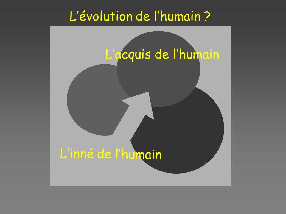 Linné de lhumain Lacquis de lhumain Lévolution de lhumain ?