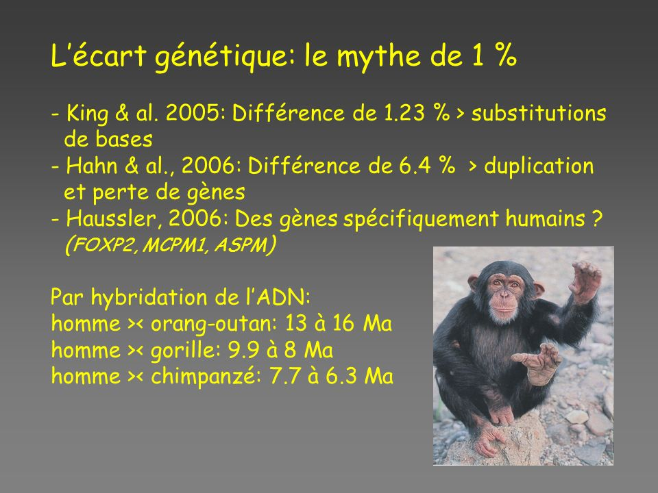 Lécart génétique: le mythe de 1 % - King & al.