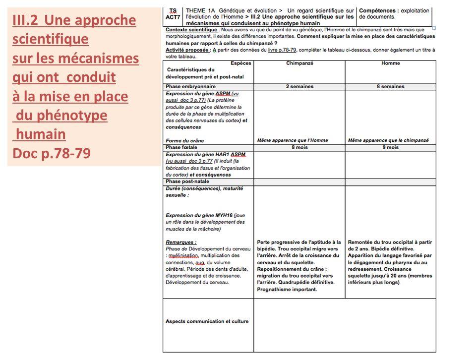 III.2 Une approche scientifique sur les mécanismes qui ont conduit à la mise en place du phénotype humain Doc p.78-79