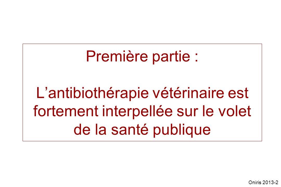 Première partie : Lantibiothérapie vétérinaire est fortement interpellée sur le volet de la santé publique Oniris 2013-2