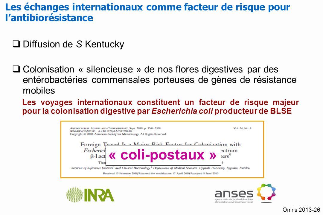 Les voyages internationaux constituent un facteur de risque majeur pour la colonisation digestive par Escherichia coli producteur de BLSE Les échanges